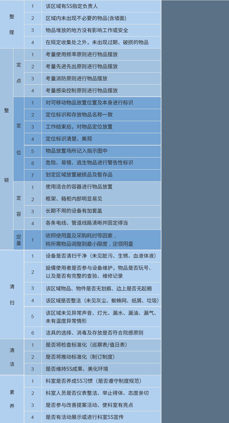 5S建置手机版_06.jpg